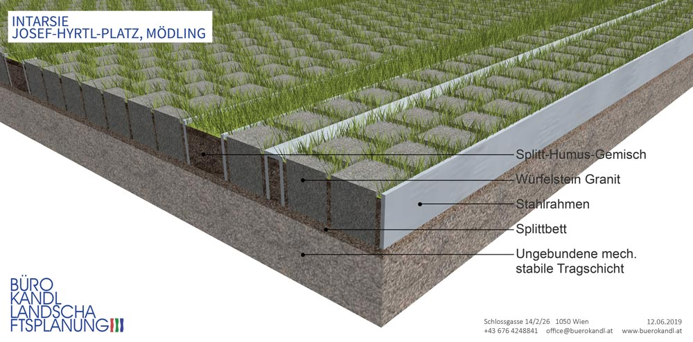 Intarsie Visualisierung Aufbau